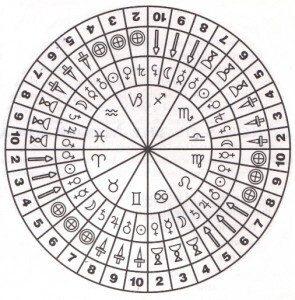 tarocchi zodiaco