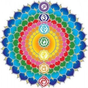 chakra e segni zodiaco