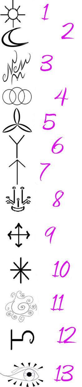 L'oracolo dei Simboli