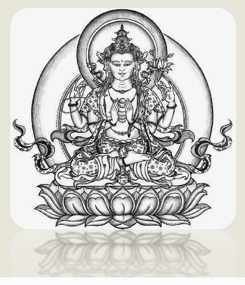 La pratica Mettā Bhāvanā