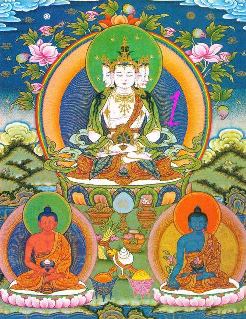 I cinque Buddha Dhyani